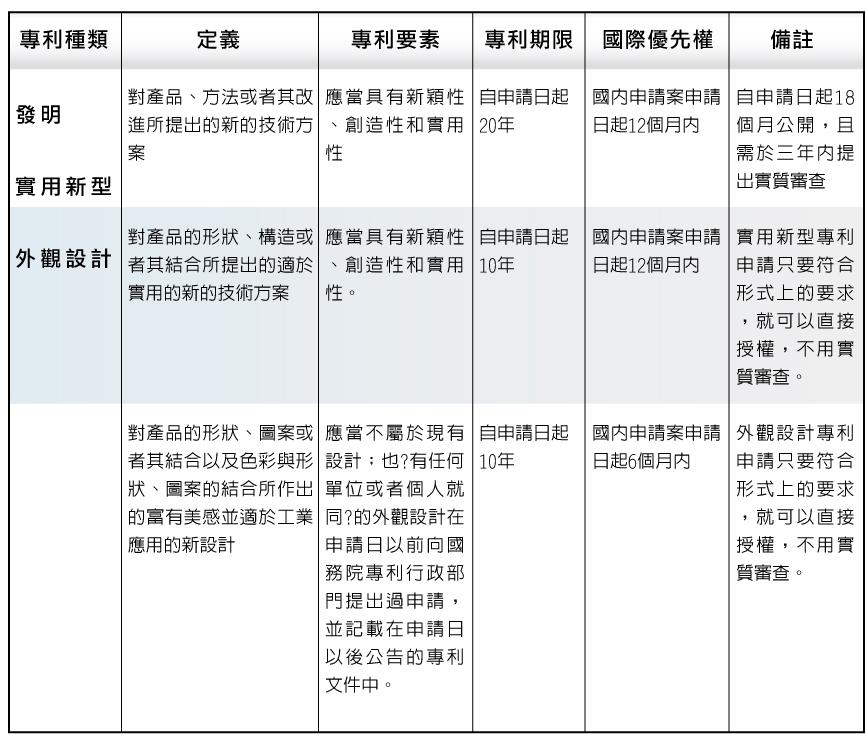 磯野國際特許商標事務所の2ch掲示板(1ページ目) …_插圖