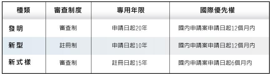 東大國際專利商標事務所:::東大簡介_插圖